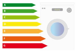 Elettrodomestico ed etichetta energetica con le classi di consumo